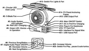 The Fan Also Works with Batteries